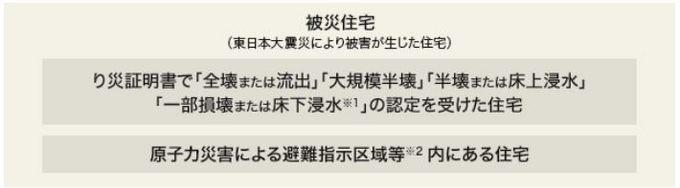 hukosumai.jpg